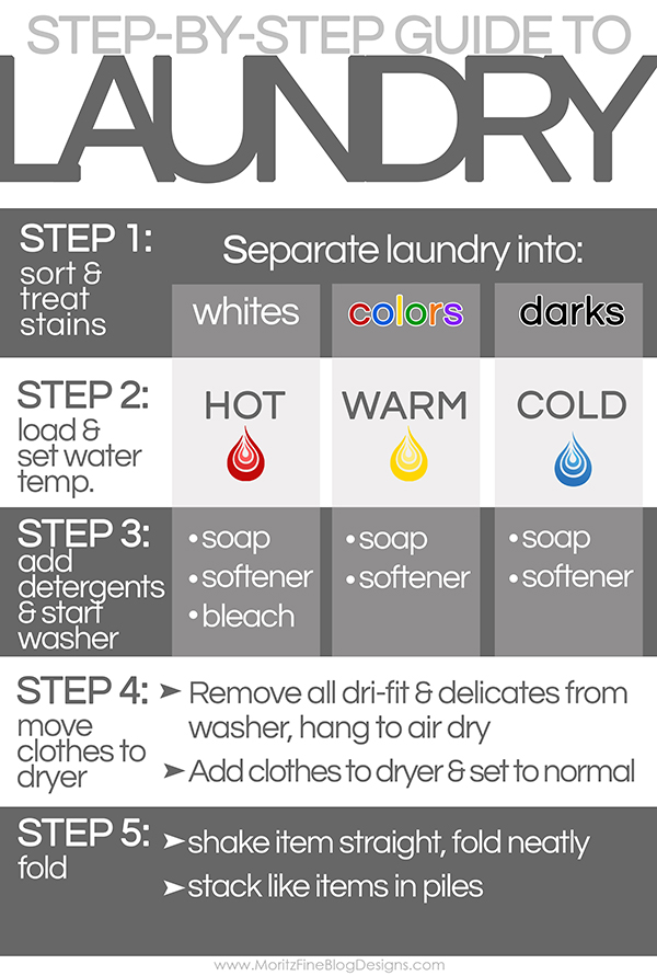 How To Wash Clothes Step By Infographic 2019